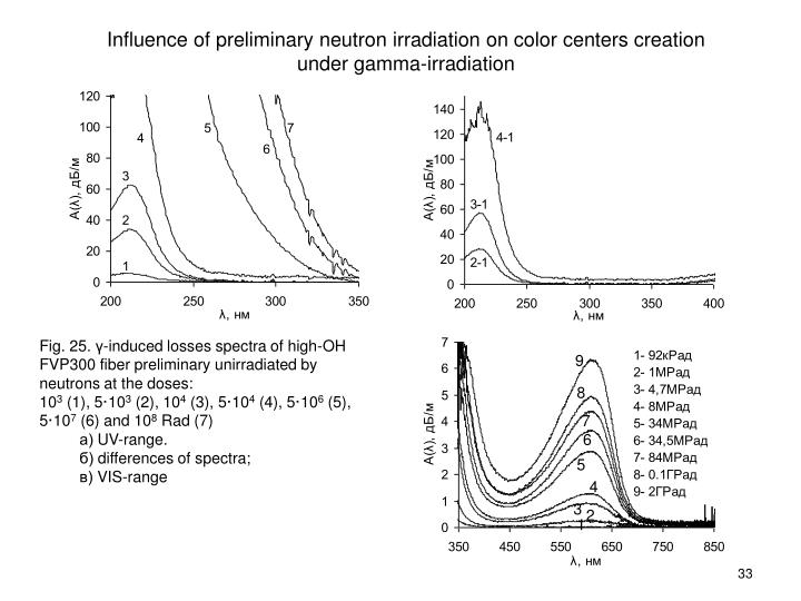 Influence of preliminary neutron irradiation on color centers creation under gamma-irradiation