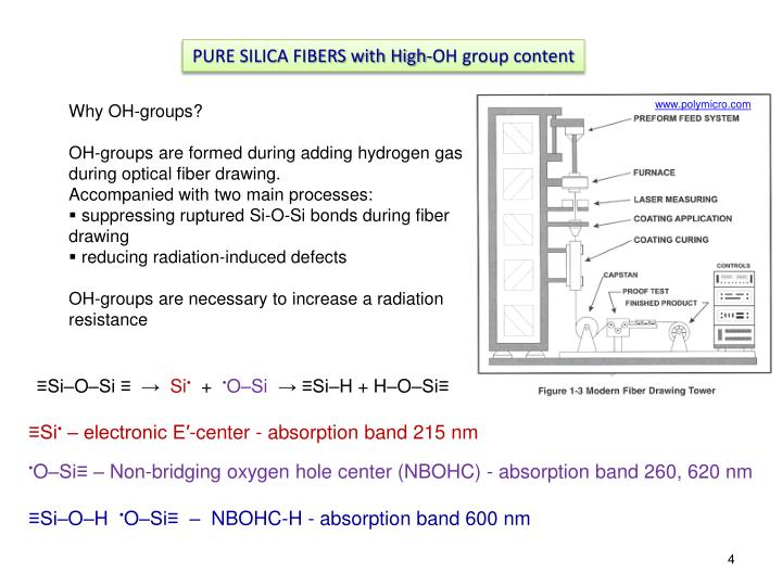 PURE SILICA FIBERS with High-OH group content