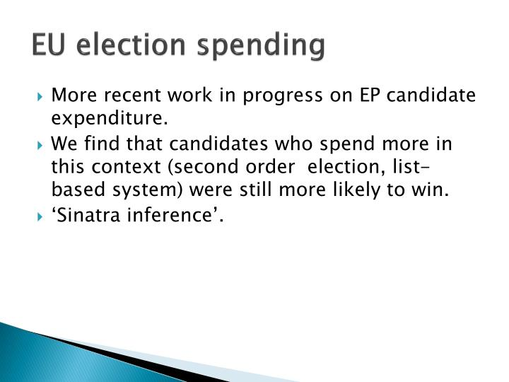 EU election spending