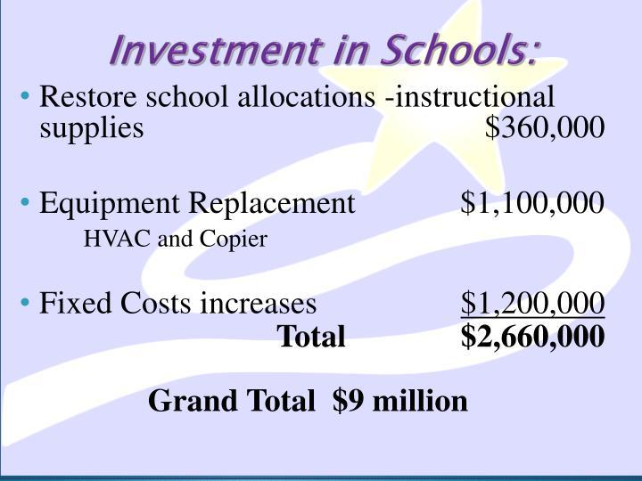 Investment in Schools: