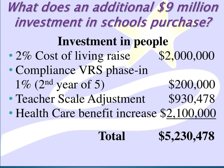 What does an additional $9 million investment in schools purchase?