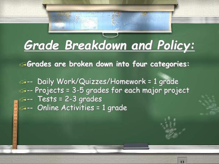 Grade Breakdown and Policy:
