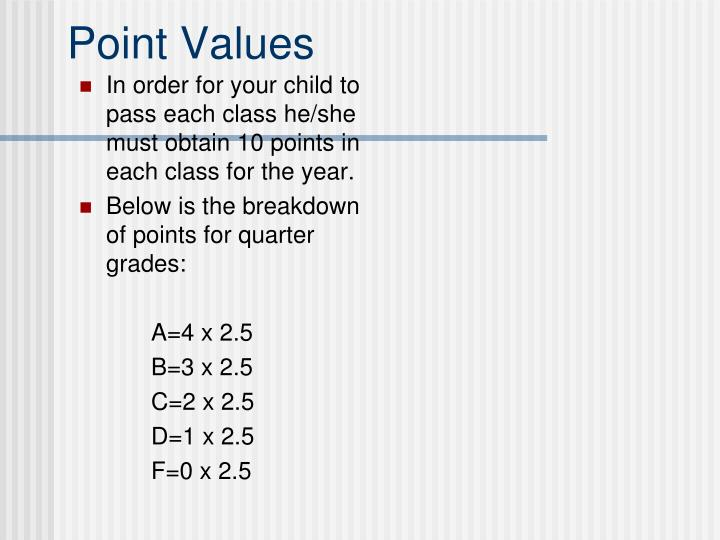 Point Values