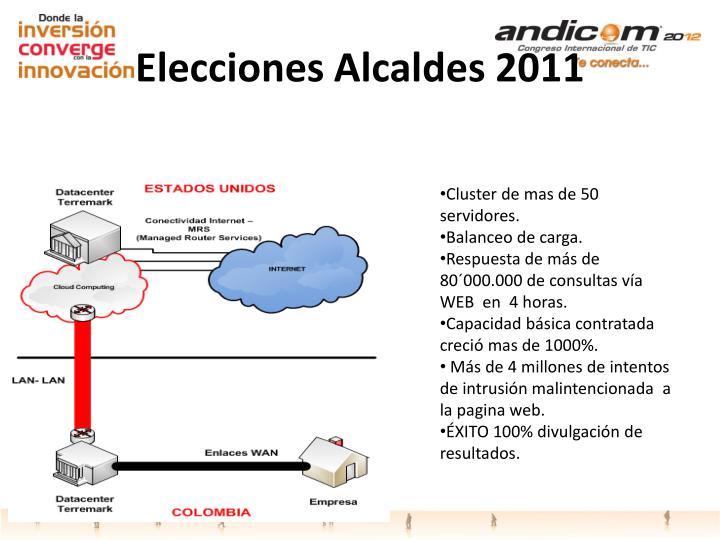 Elecciones Alcaldes 2011