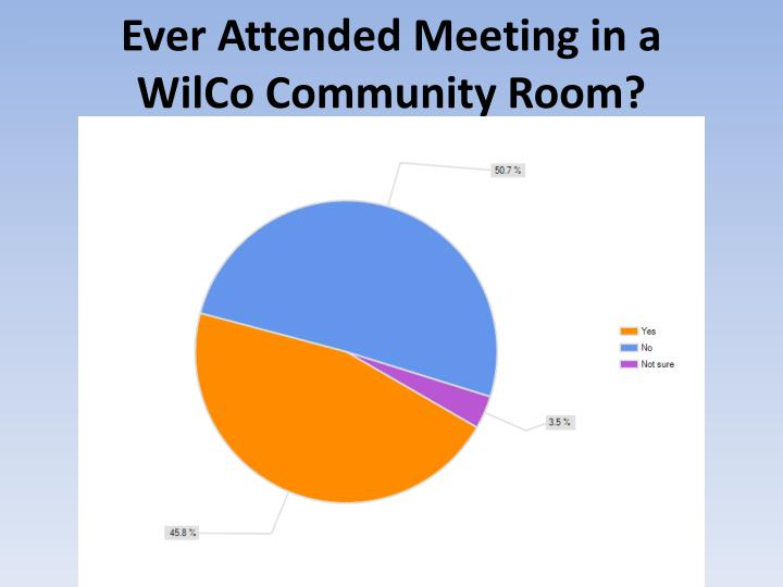 Ever Attended Meeting in a