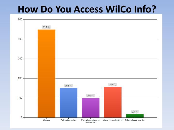 How Do You Access