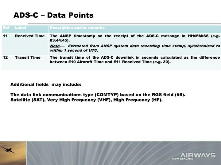 ADS-C – Data Points