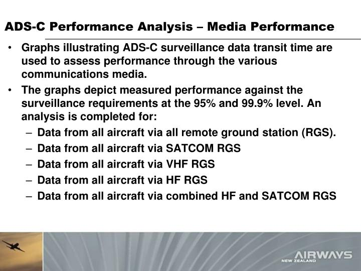 ADS-C Performance Analysis – Media Performance