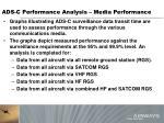 ads c performance analysis media performance