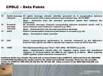 cpdlc data points2