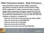 cpdlc performance analysis media performance