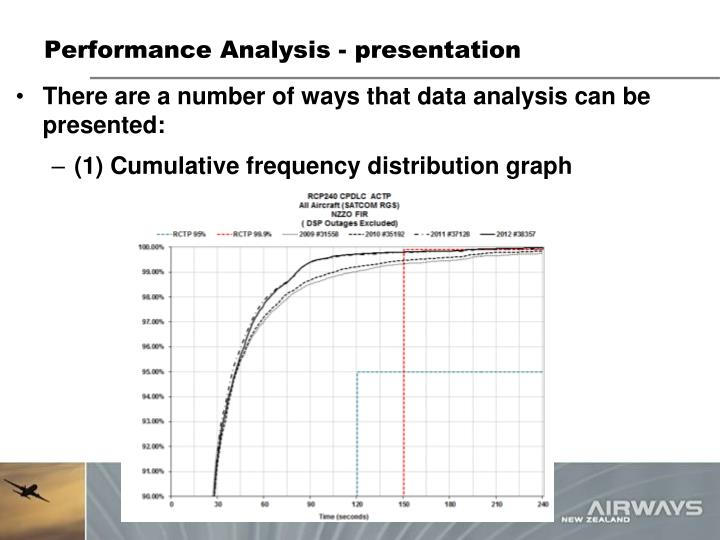Performance Analysis - presentation
