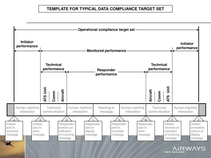 TEMPLATE FOR TYPICAL DATA COMPLIANCE TARGET SET