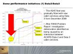 some performance initiatives 1 data2 data3