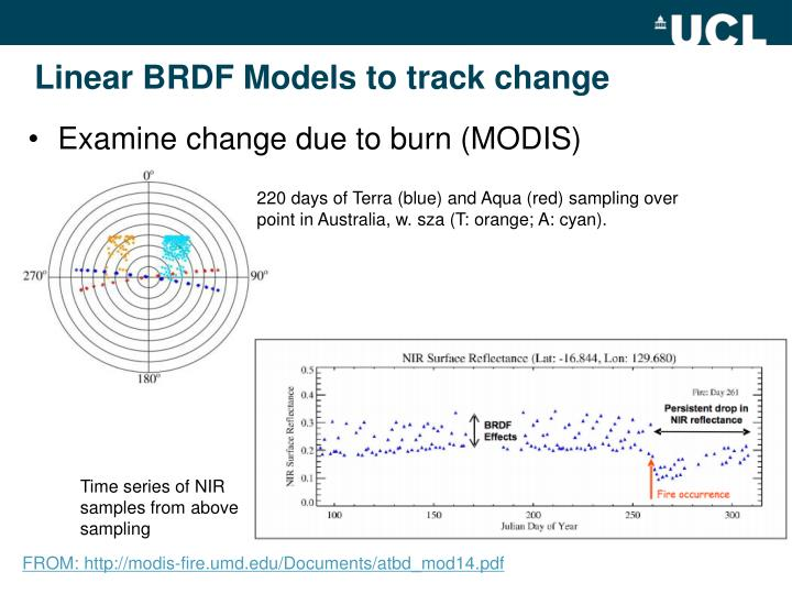 Linear BRDF Models to track change