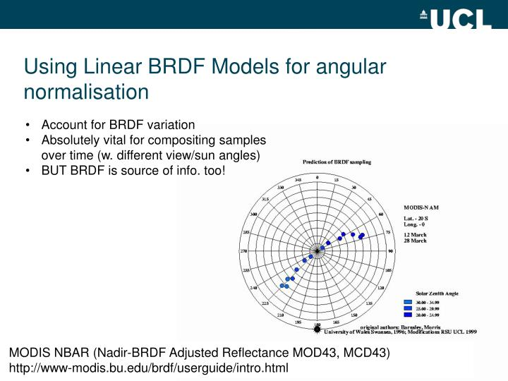 Using Linear BRDF Models for angular