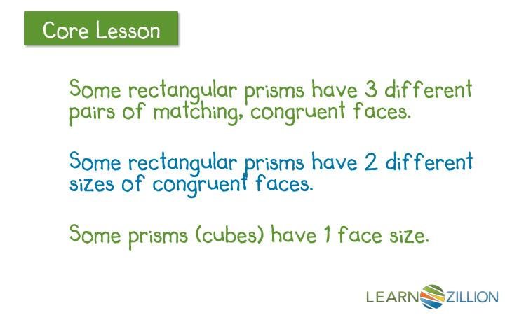 Some rectangular prisms have 3 different pairs of matching, congruent faces.