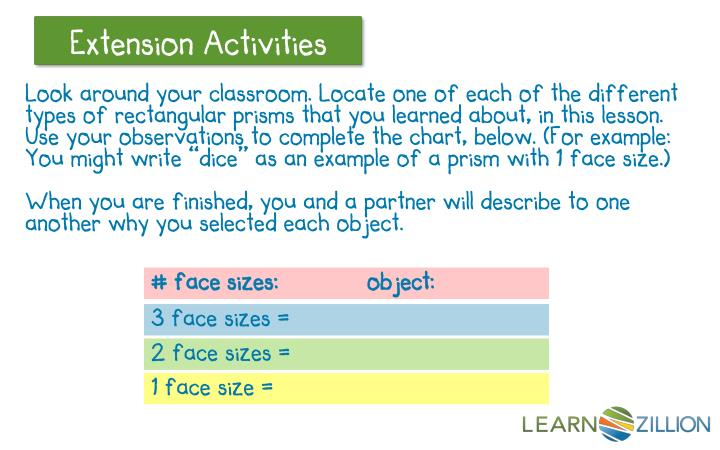 "Look around your classroom. Locate one of each of the different types of rectangular prisms that you learned about, in this lesson. Use your observations to complete the chart, below. (For example: You might write ""dice"" as an example of a prism with 1 face size.)"