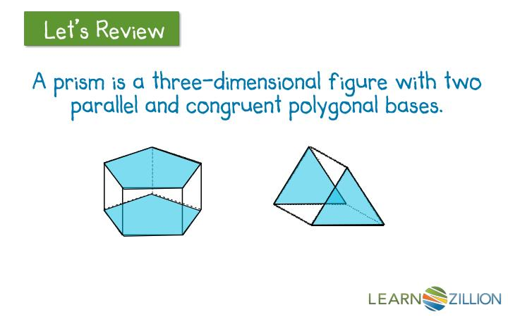 A prism is a three-dimensional figure with two parallel and congruent polygonal bases.