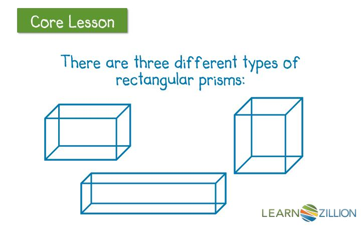 There are three different types of rectangular prisms:
