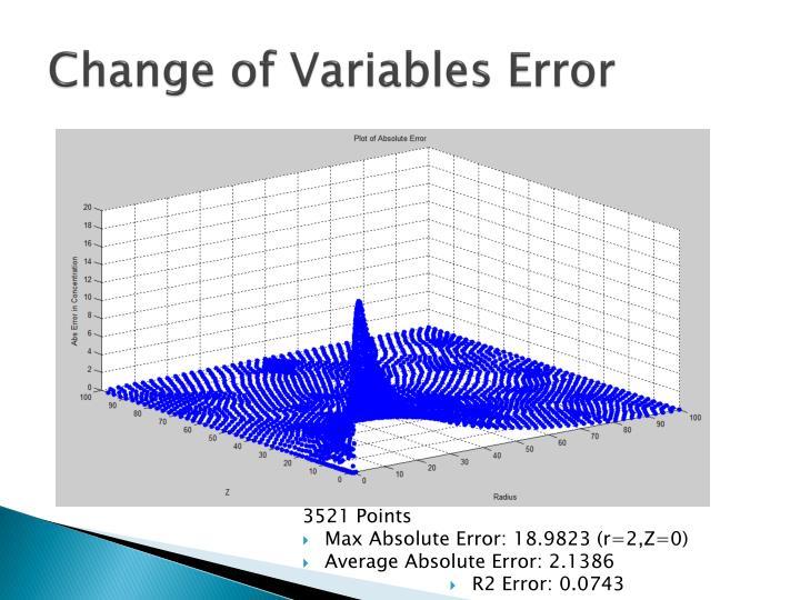 Change of Variables Error