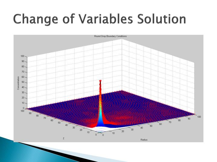 Change of Variables Solution