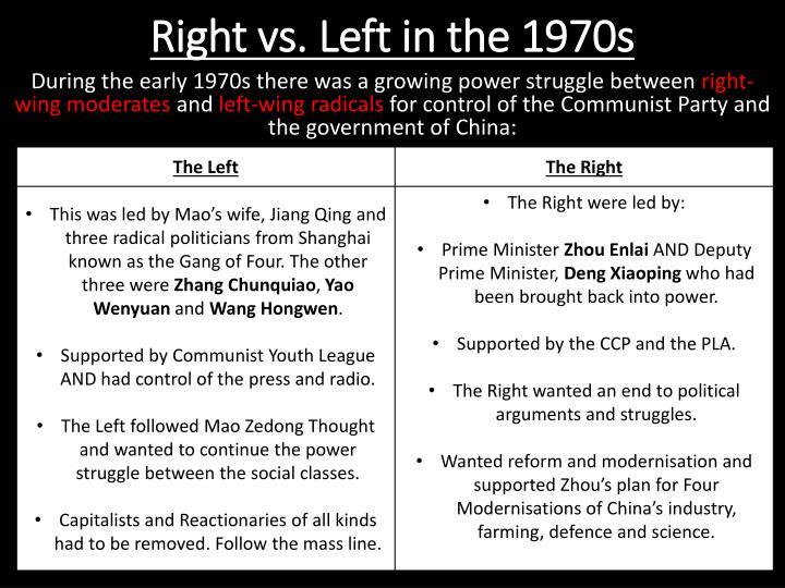 Right vs. Left in the 1970s