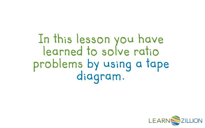 In this lesson you have learned to solve ratio problems