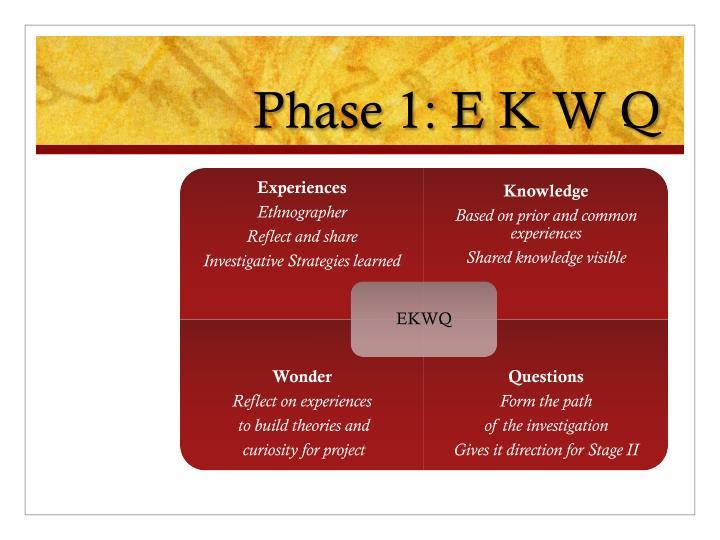 Phase 1: E K W Q