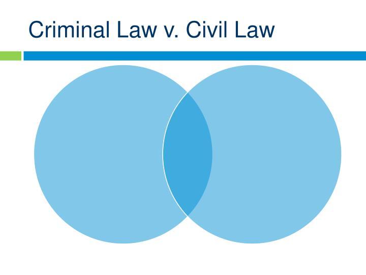 Criminal Law v. Civil Law