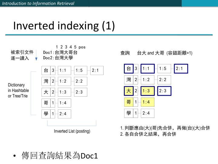 Inverted indexing (1)