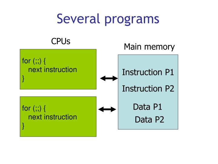 Several programs