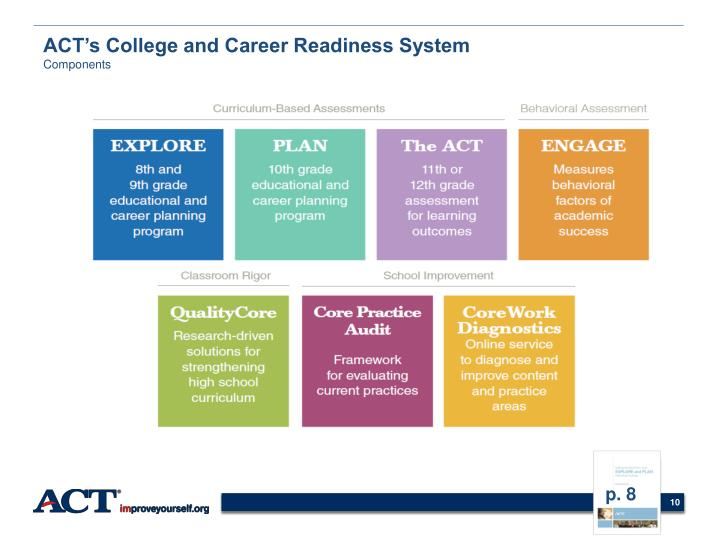 college readiness system Department of college and career readiness minnesota and mps define career and college readiness as high school graduates to graduation, mc3 (multidisciplinary apprenticeship/trade programming), gear up - tutoring, early warning monitoring system 8th/9th grade, school.