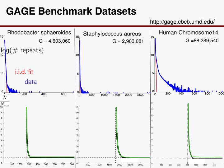 GAGE Benchmark Datasets