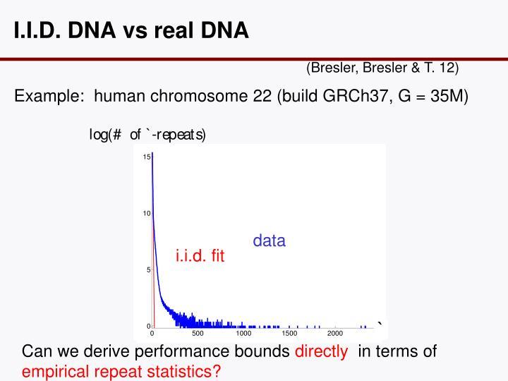 I.I.D. DNA