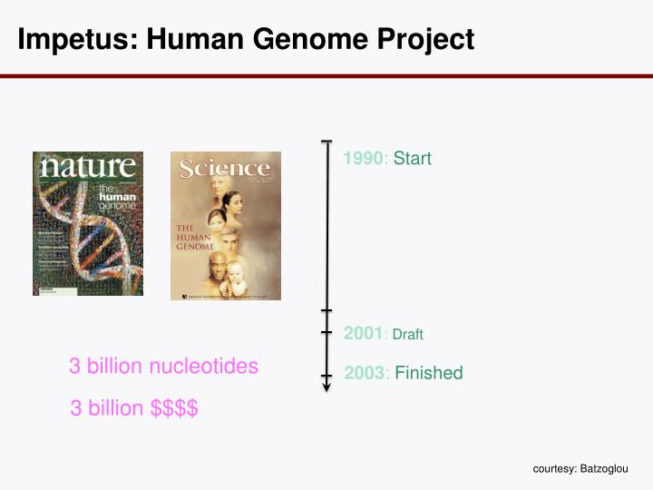 Impetus: Human Genome Project