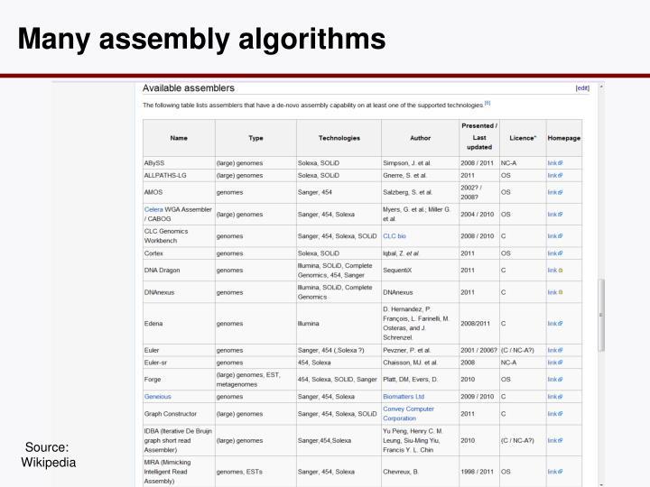 Many assembly algorithms