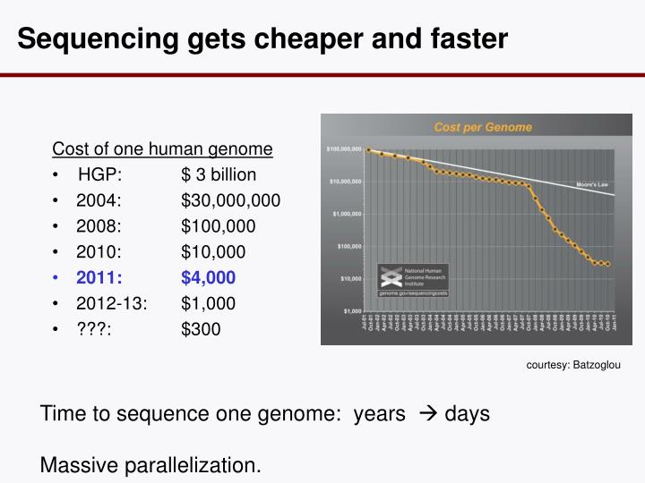 Sequencing gets cheaper and faster