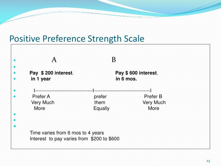 Positive Preference Strength Scale