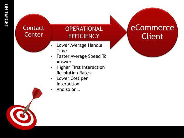 Contact Center