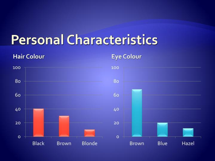 Personal Characteristics
