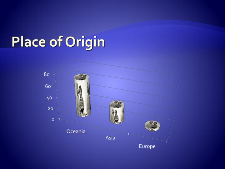 Place of Origin