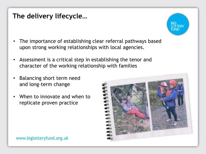 The delivery lifecycle…