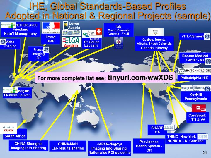 IHE, Global Standards-Based Profiles