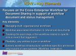 xdw key elements