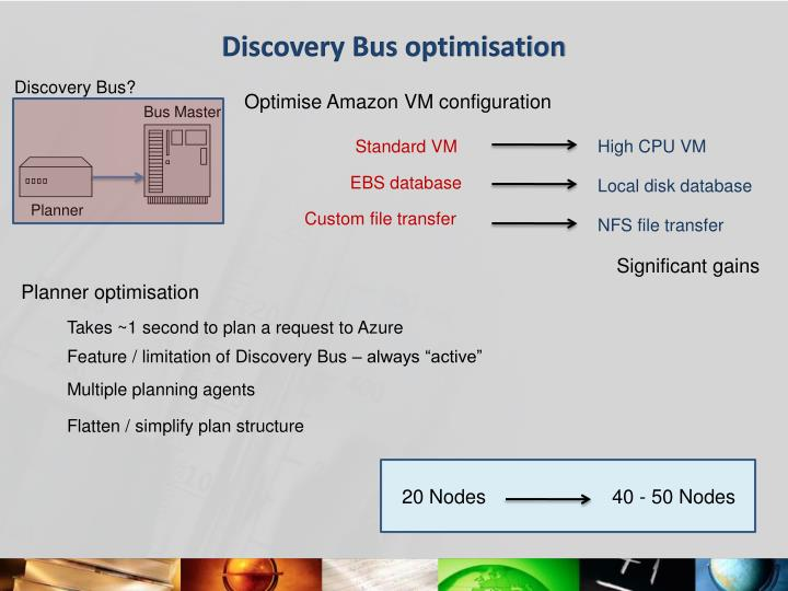 Discovery Bus optimisation