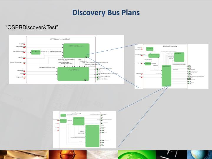 Discovery Bus Plans