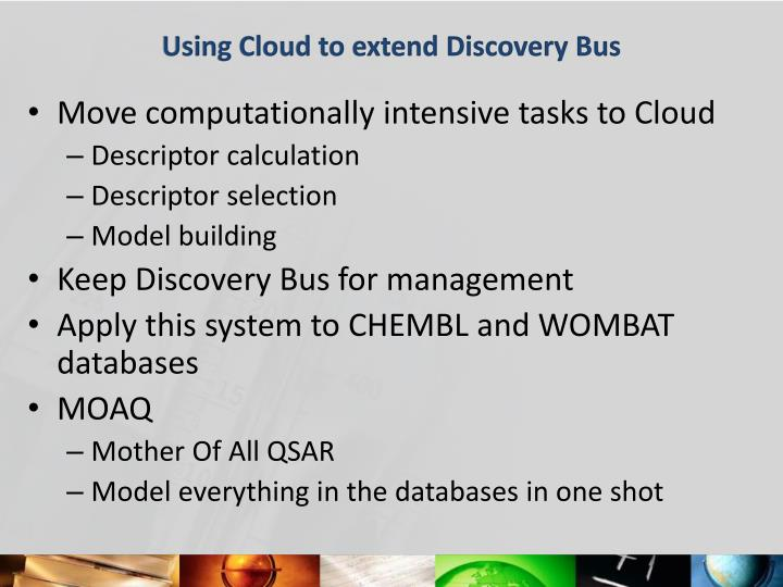 Using Cloud to extend Discovery Bus