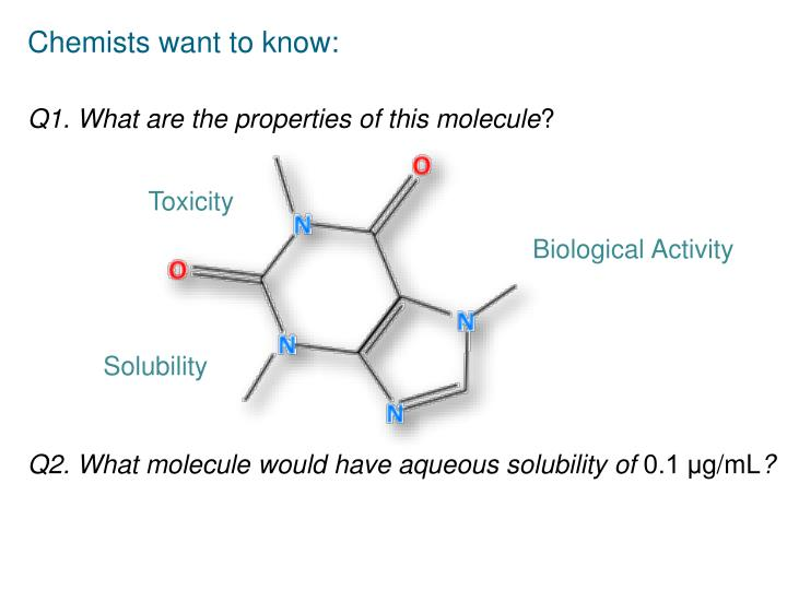 Chemists want to know