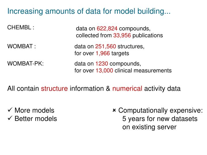 Increasing amounts of data for model building...